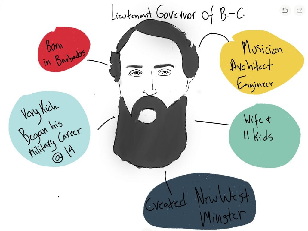Louis Riel and Some Other Dudes