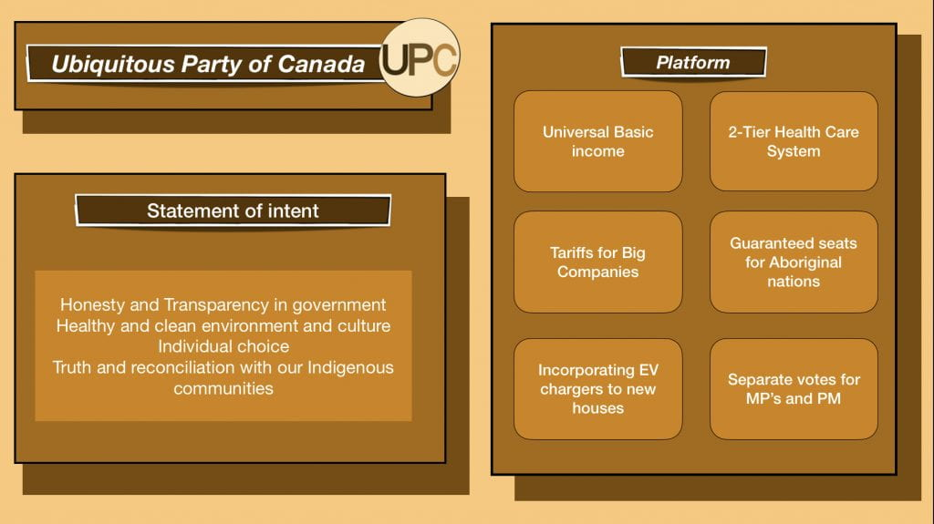 Ubiquitous Party Of Canada