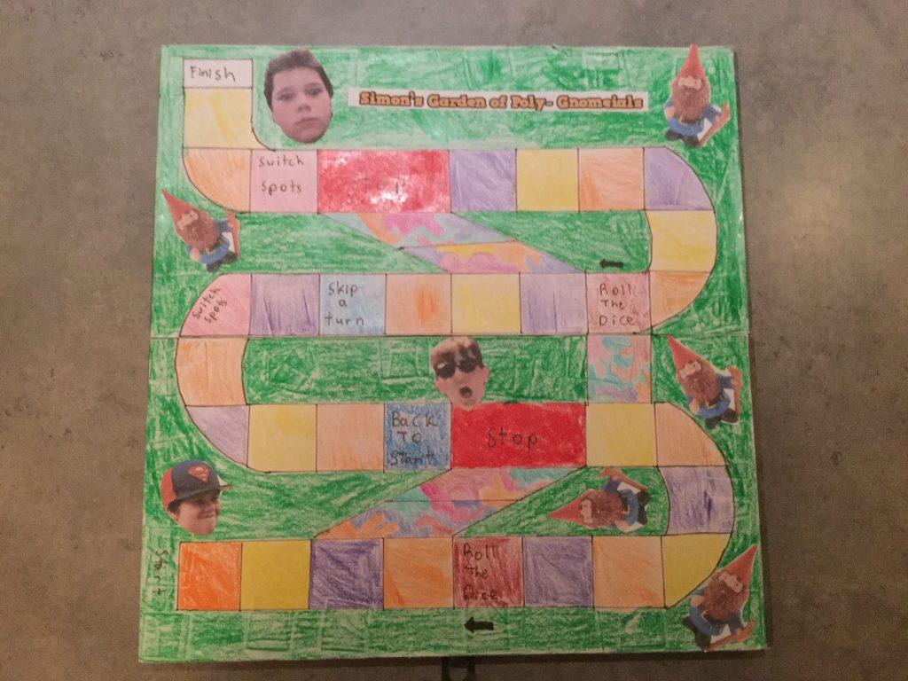 Algebra Math Project 2018 | Spencer Laube