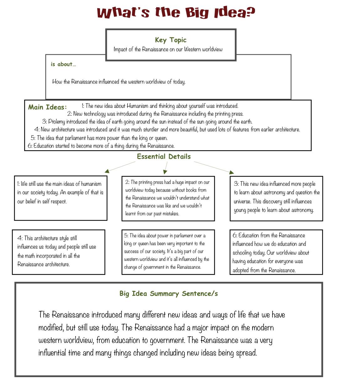 A rerun of the Renaissance – Wuzzup my edubloggers