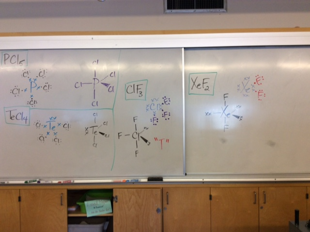 Chem 11 Unit 4 VSEPR | Mrs Toombs' Blog Site
