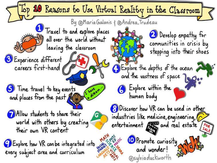 10 Reasons To Use Virtual Reality In The Classroom