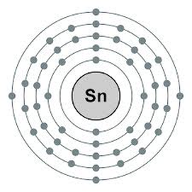 Science element discovery assignment marnus van stadens blog my chosen element is tin tin is a chemical element with the atomic number 50 it is a main group metal in group 14 of the periodic table urtaz Choice Image