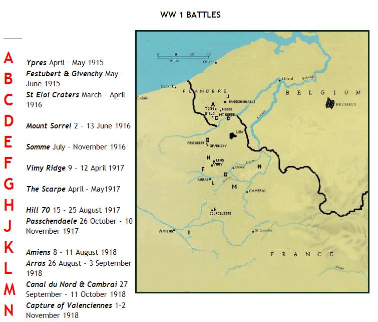 WWI Battles Map