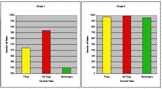 Statistics Haileys Blog