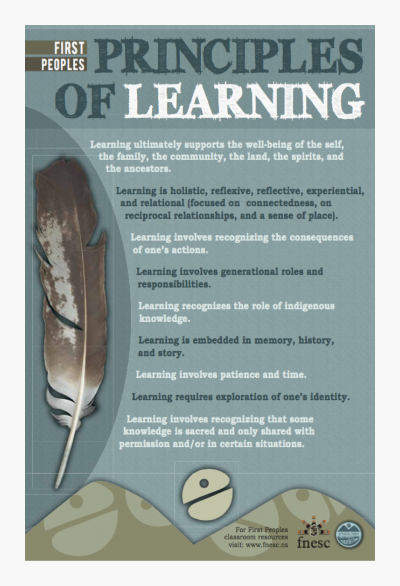 first-peoples-principles-of-learning