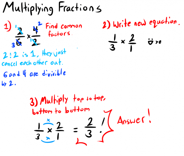 Everything I know about FRACTIONS :D