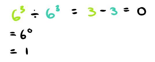 math-9-rule-4