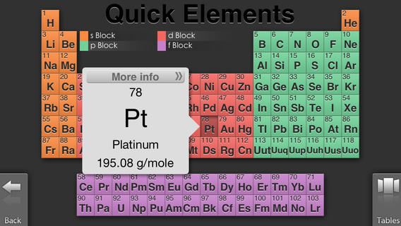 Science app review eaemya this is a very helpful app for chemistry because its super easy and quick to get access to the periodic tables urtaz Choice Image