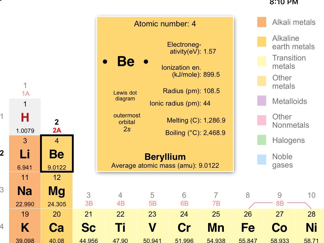 K12 Periodic Table App Leahs Blog