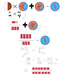 visual-presentation-for-coding