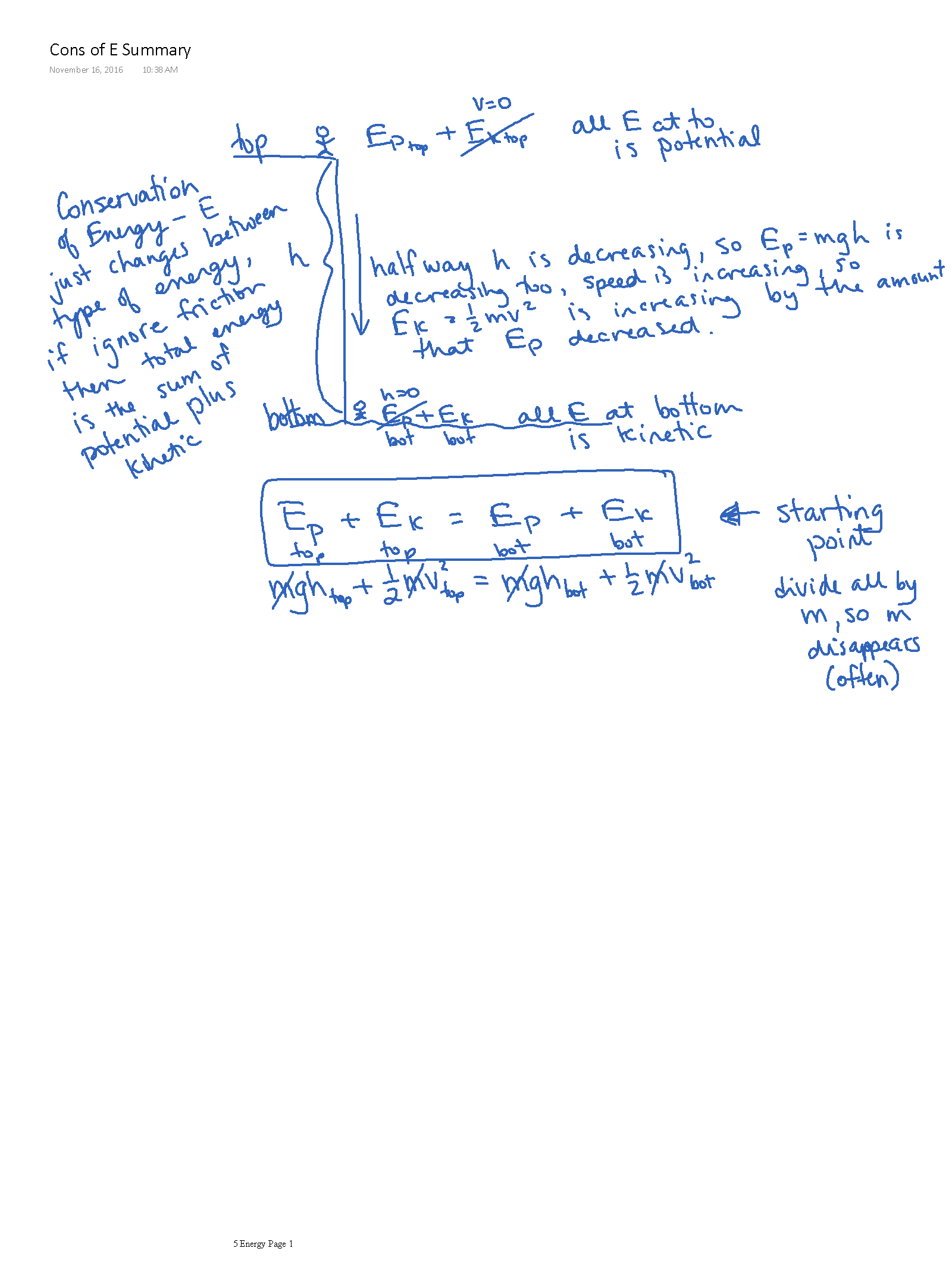 Physics 11   Ms. Della's Blog