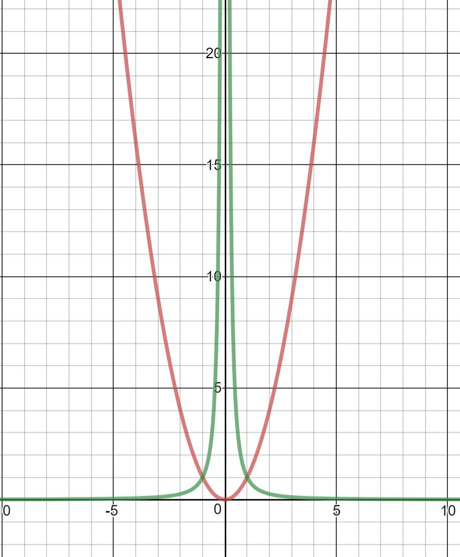 Math 11 | Joshua's Blog