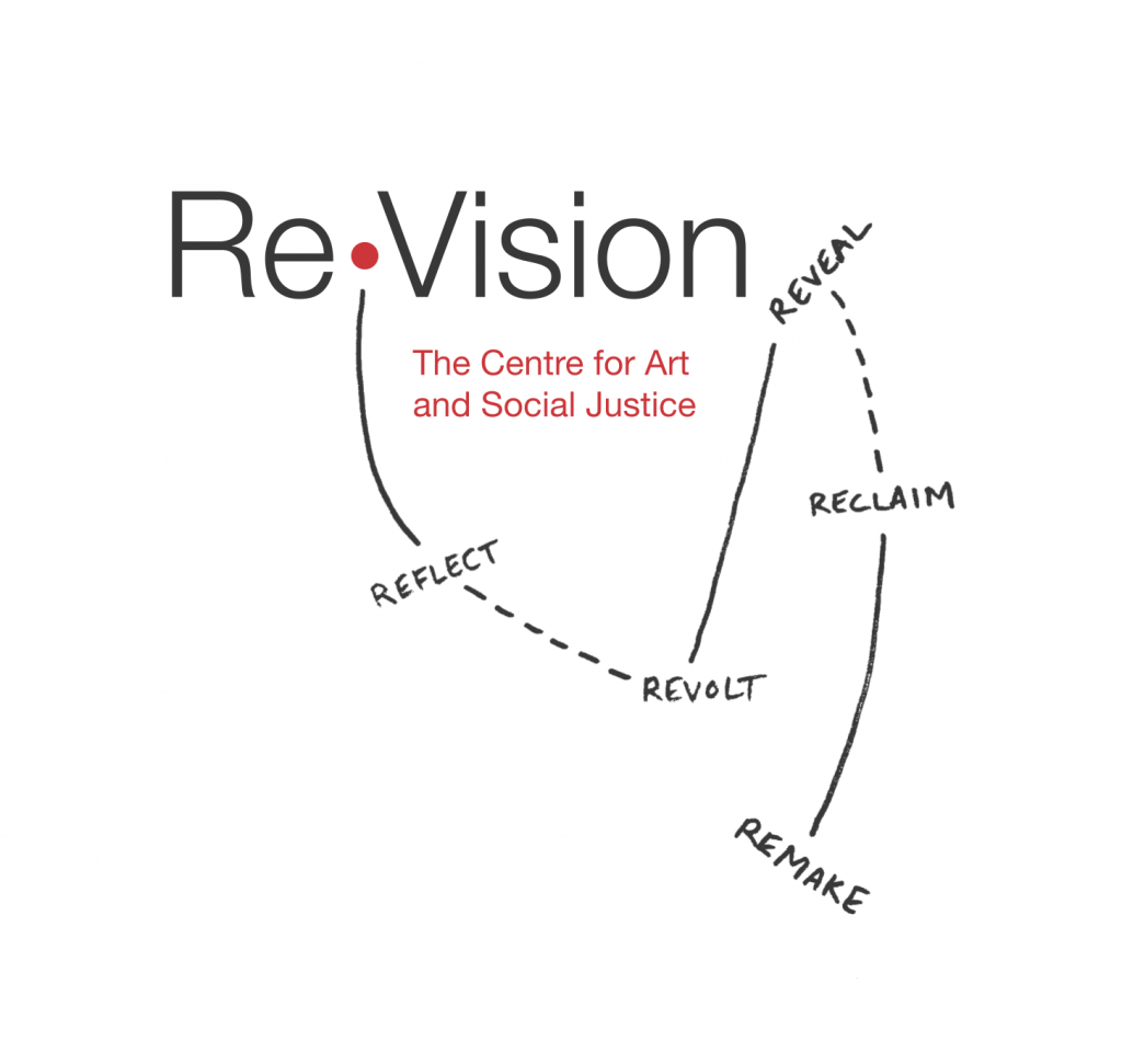logo of ReVision Centre