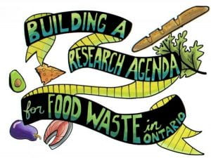 """Graphic with words """"building a research agenda for food waste in Ontario"""""""