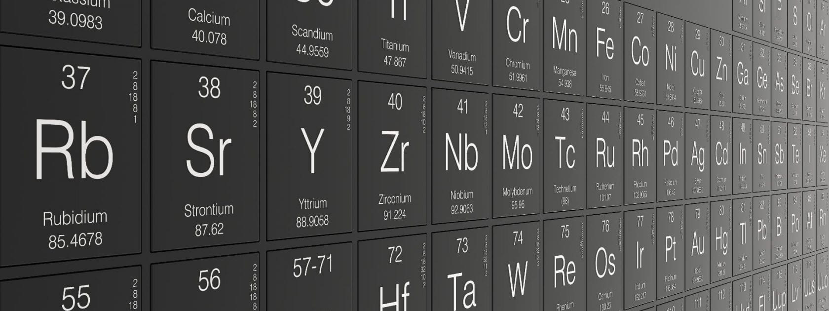 Image of Periodic System of the Elements