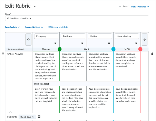 Rubrics dialog enabling instructors to adjust the outcomes mapped to rubric levels.